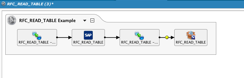 Guide to Using RFC_READ_TABLE to Query SAP Tables - Jitterbit
