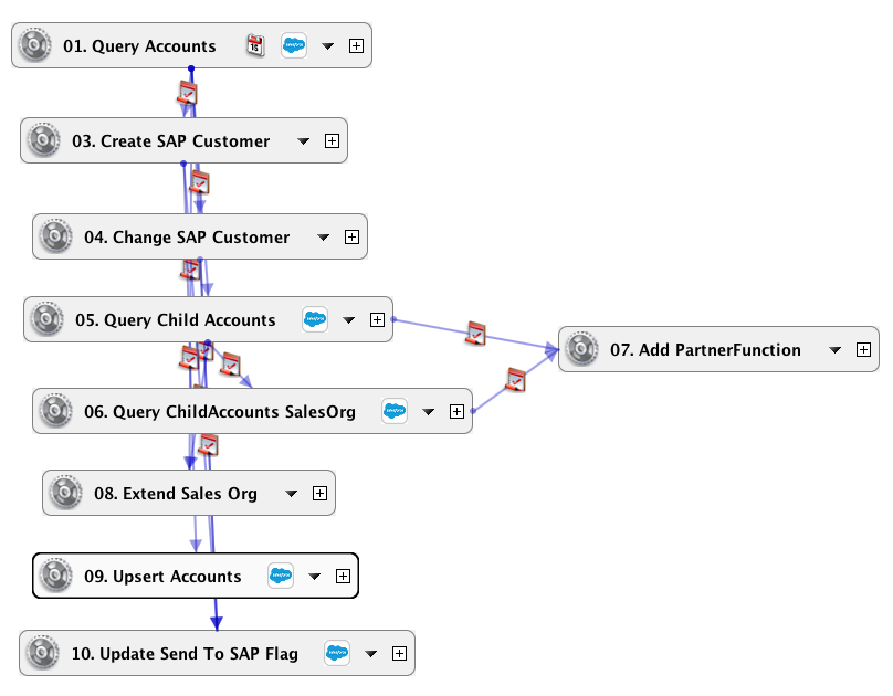 Best Practices for SAP - Jitterbit Success Central - Jitterbit