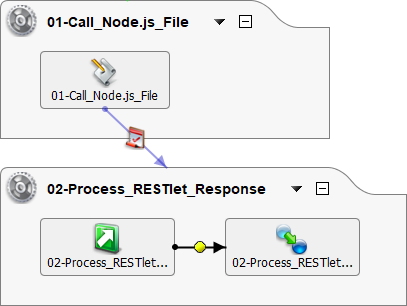 Using NetSuite TBA by Calling a RESTlet from a Local File Source